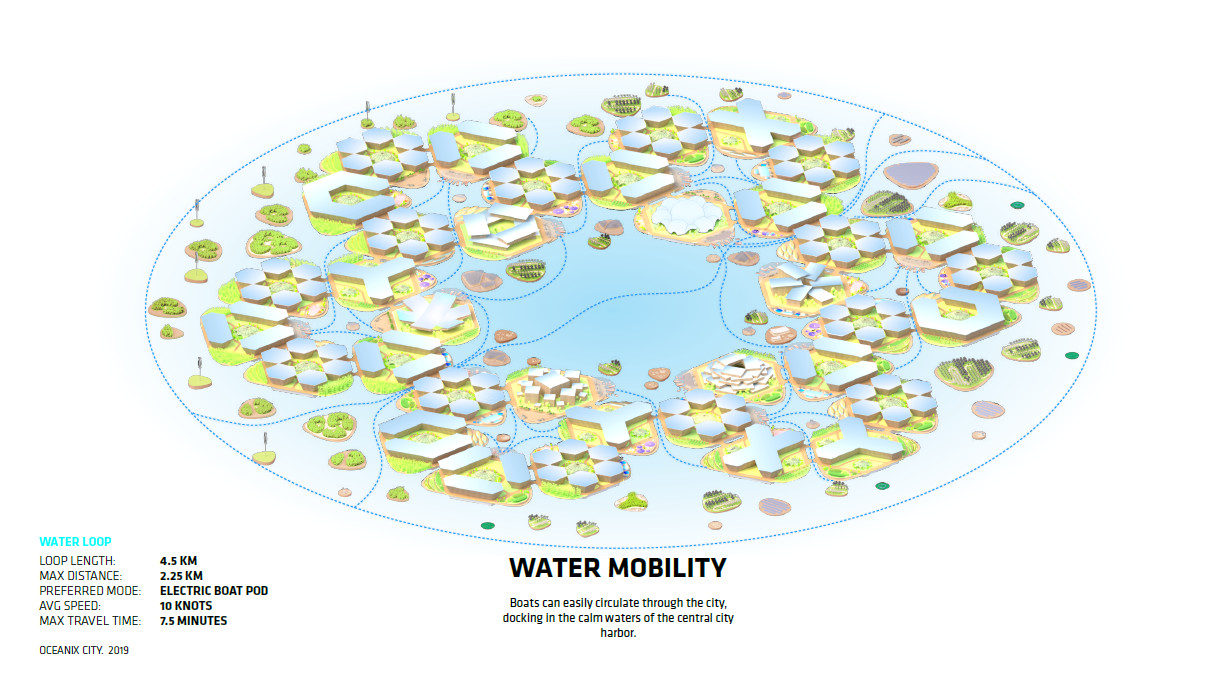oceanix-shared-mobility-184